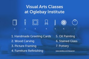 Oglebay Institute's Stifel Fine Arts Center offers year-round workshops and classes in a variety of media. Above is a list of just a few of the topics available.